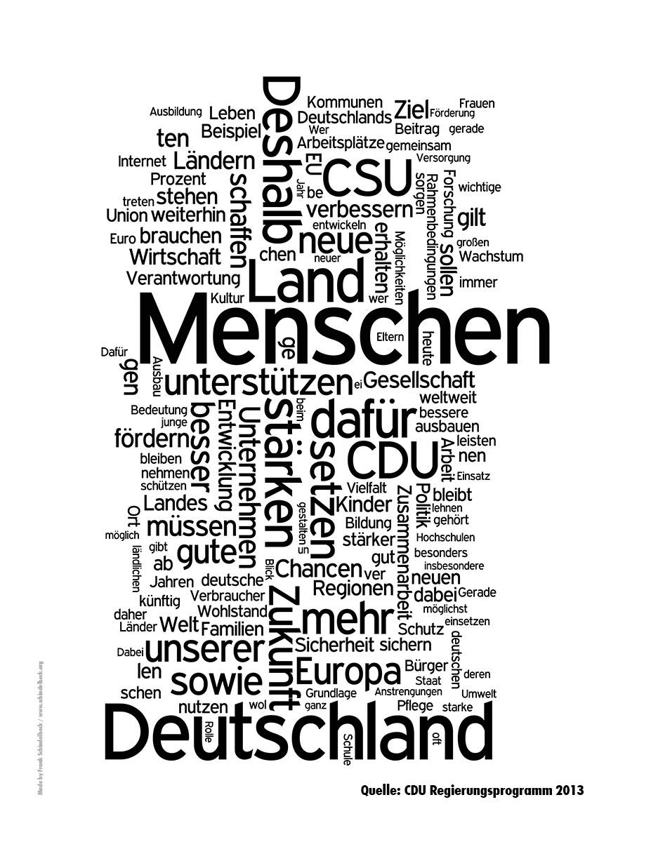 FDP Wortwolke - Made by Schindelbeck