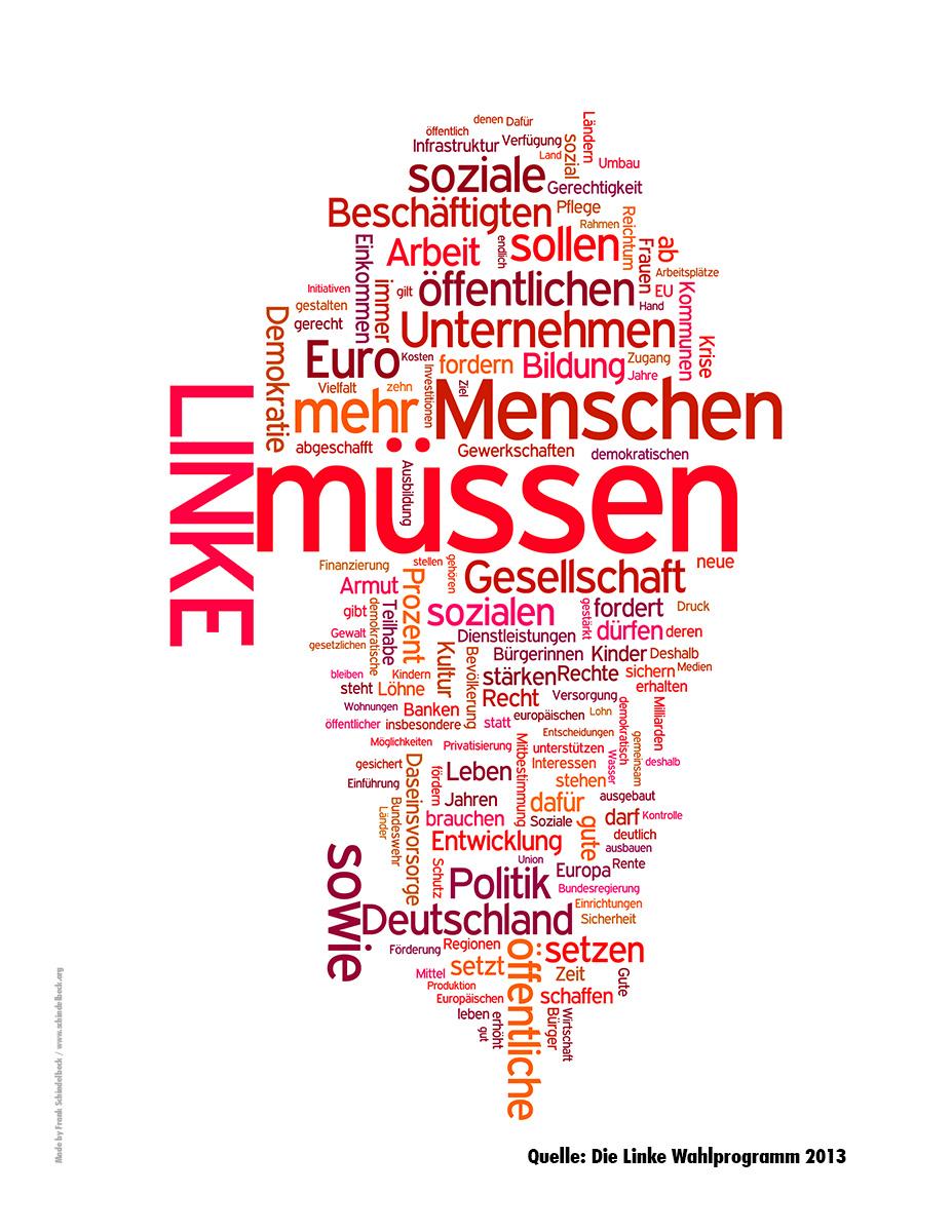 Linke Wortwolke - Made by Schindelbeck