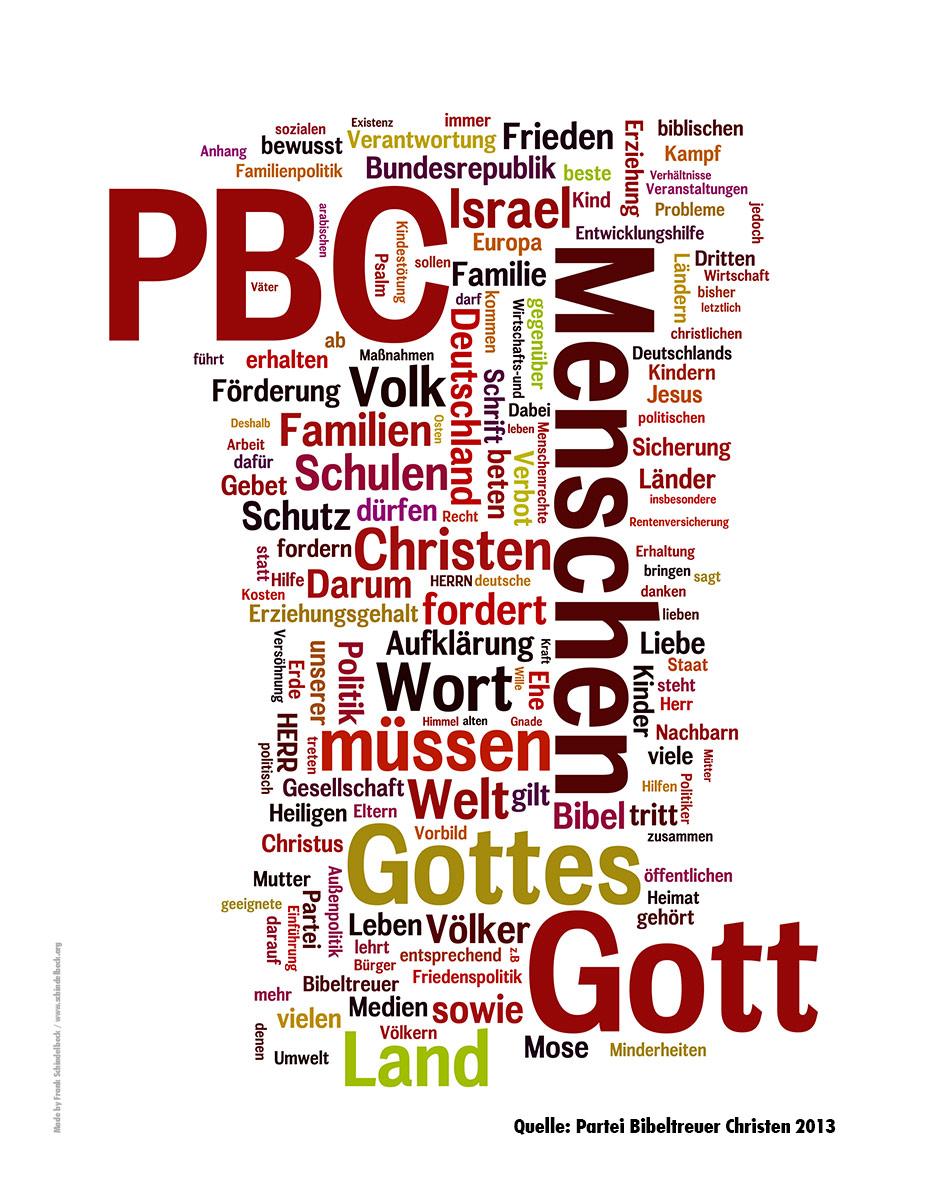 Partei Bibeltreuer Christen Wortwolke - Made by Schindelbeck