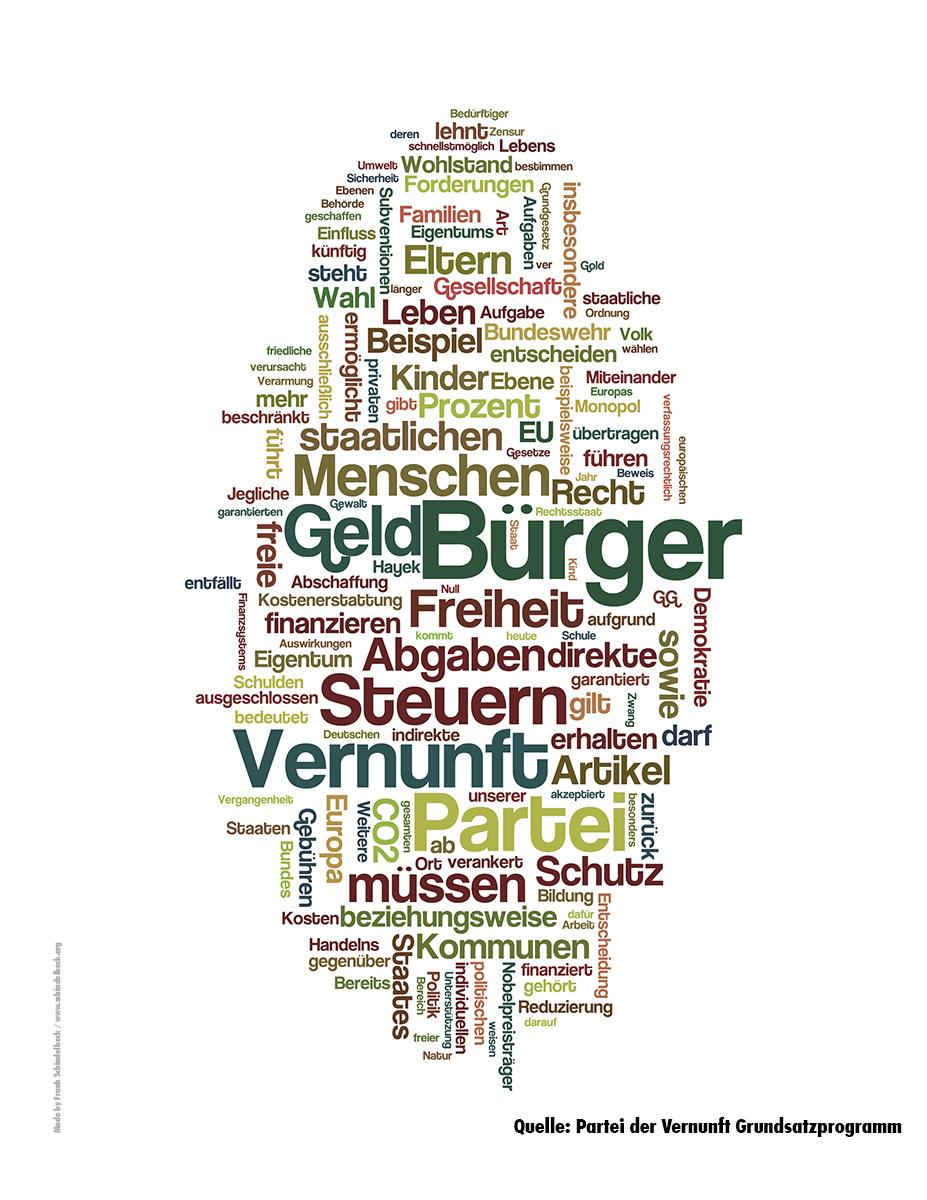 Partei der Vernunft - Made by Schindelbeck